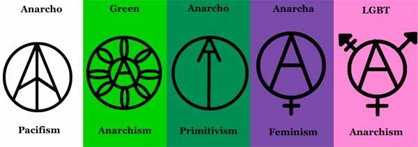 The Anarchist Faq Vii Do Anarchists Have Symbols Art